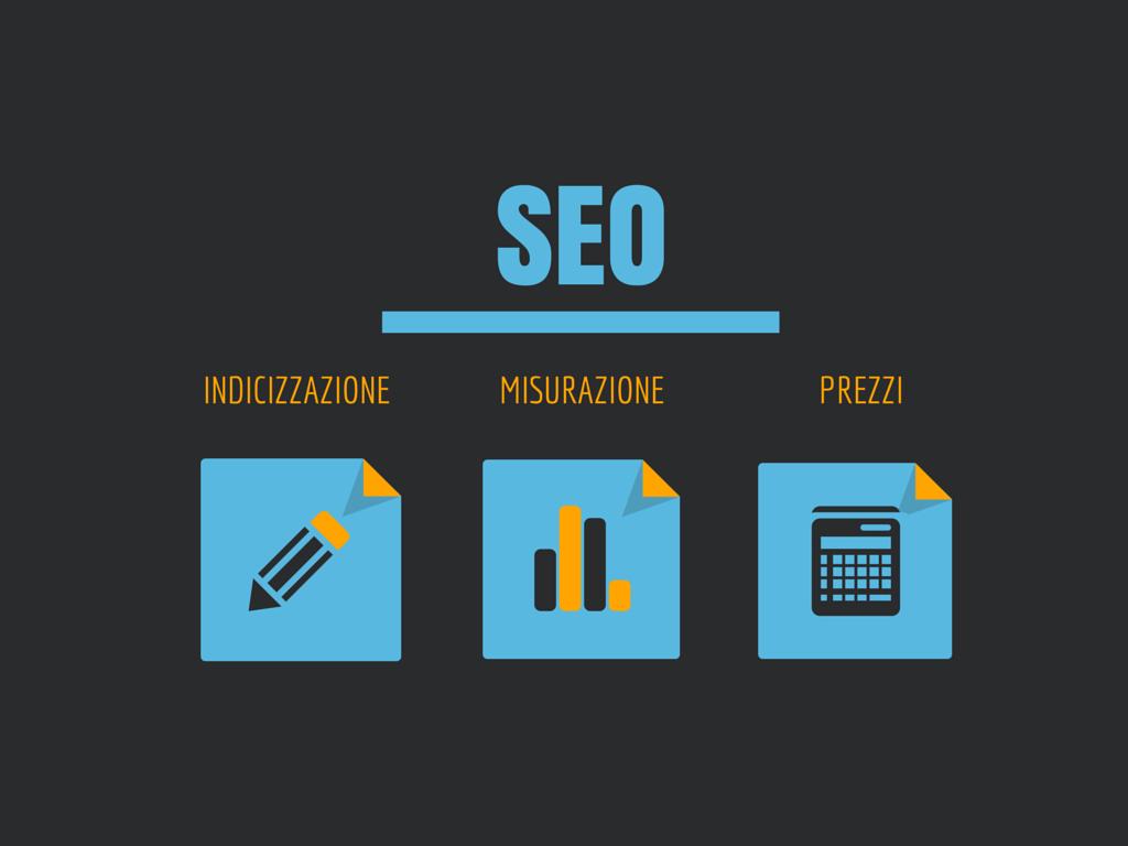 posizionamento sui motori di ricerca: misurazione, progettazione e prezzi.