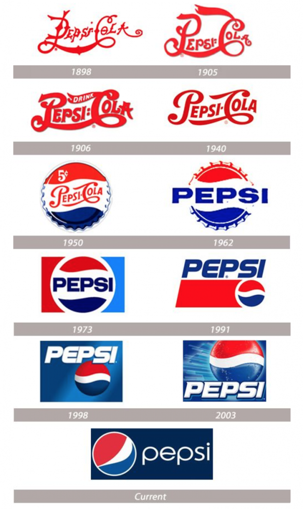 restyling-logo-pepsi-gsite